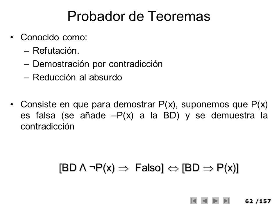 Probador de Teoremas [BD Λ ¬P(x)  Falso]  [BD  P(x)] Conocido como: